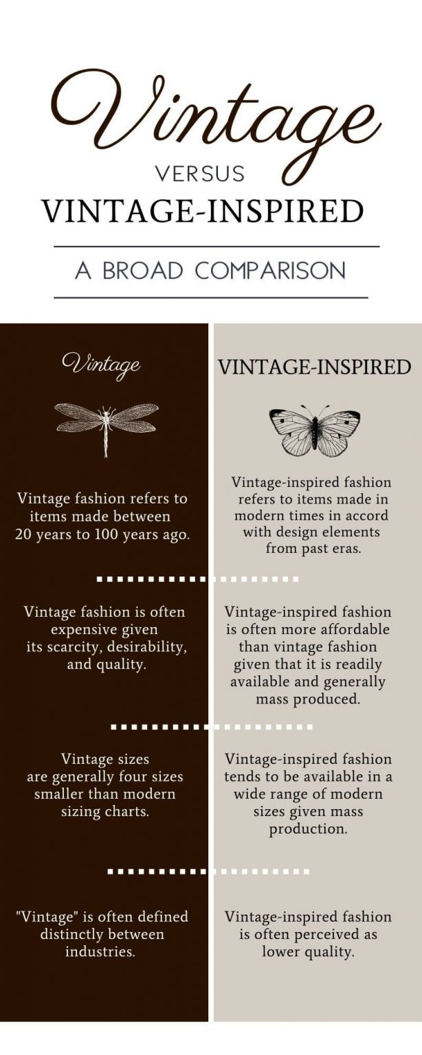Vintage vs. Vintage-Inspired Info-graphic